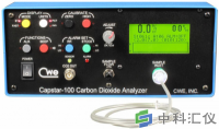 美国CWE Inc. Capstar-100 CO2分析仪