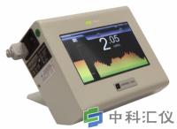 美国CAPINTEC.INC Area Expert数字式区域辐射监测仪